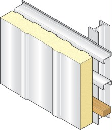Composite Panels - SFS intec United Kingdom